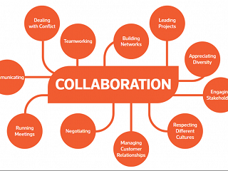 What is working collaboratively?